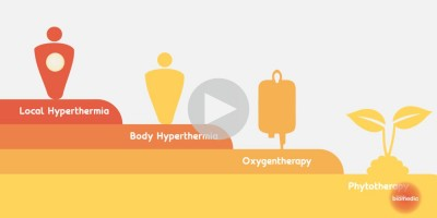 Oxygen treatment, hyperthermia, oxygen therapie and natural remedies